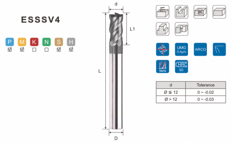 m500-esssv4_varix__anti-vibration_square_type_4f